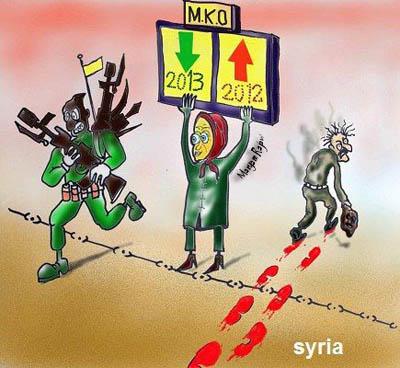 MKO crisis Mongering